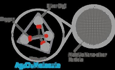 molecule of colloidal silver